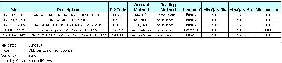IMI 05-02 EUROTLX