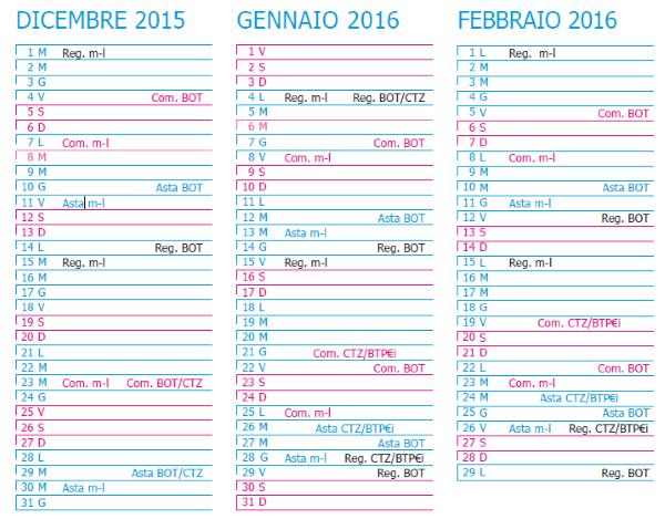 Calendario Asta Btp.Calendario Gennaio 2016 Delle Aste Dei Titoli Di Stato